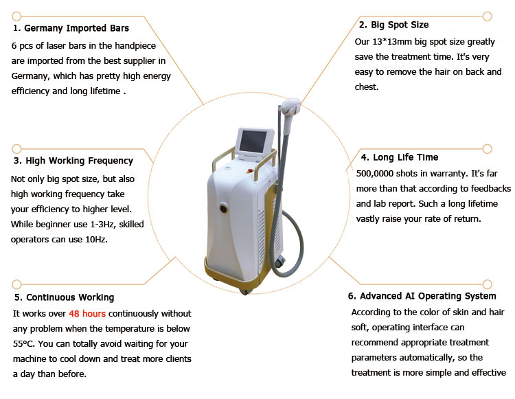 Salon used 808nm laser diode machine for permanent body and facial hair removal