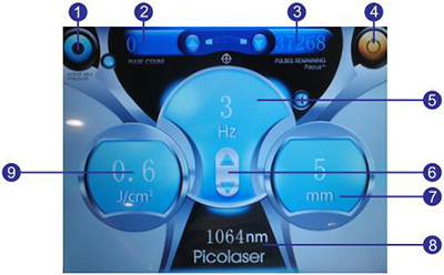 picosecond laser machine Interface Introduction