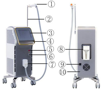 pico laser tattoo removal uk Mainframe