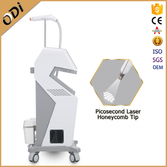 q switch laser picosecond